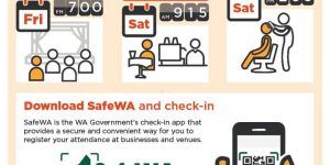 SafeWA Infographic